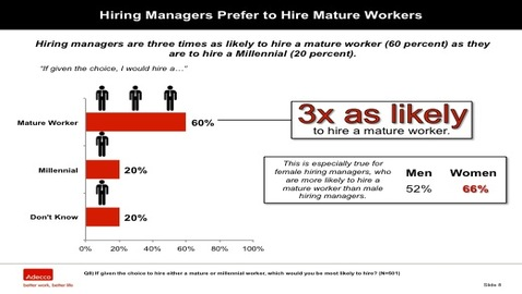 Adecco Survey Says Contrary To Popular Opinion, Hiring Managers Prefer To Hire Mature Workers