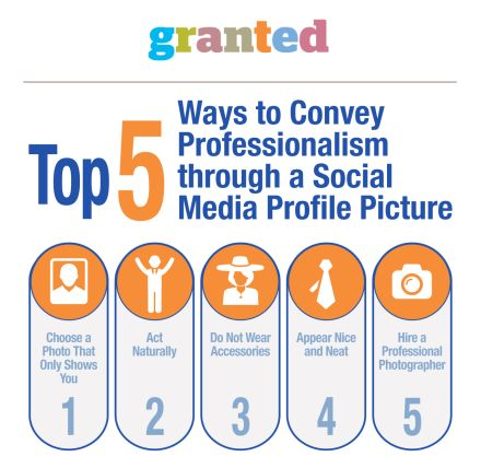 Top 5 Ways to Convey Professionalism through a Social Media Profile Picture