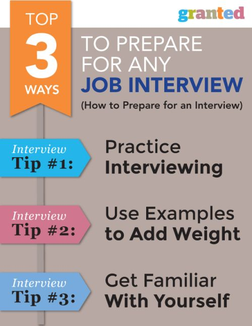 Top 3 Ways to Prepare for Any Job Interview