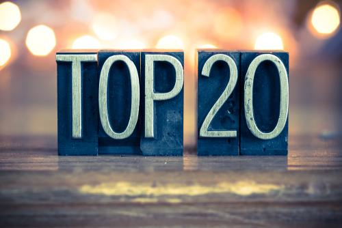 The Most Popular 20 Employer Articles for Gig in 2015