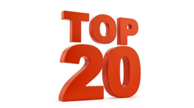 20 Most Popular Gig Job Seeker Articles of 2015